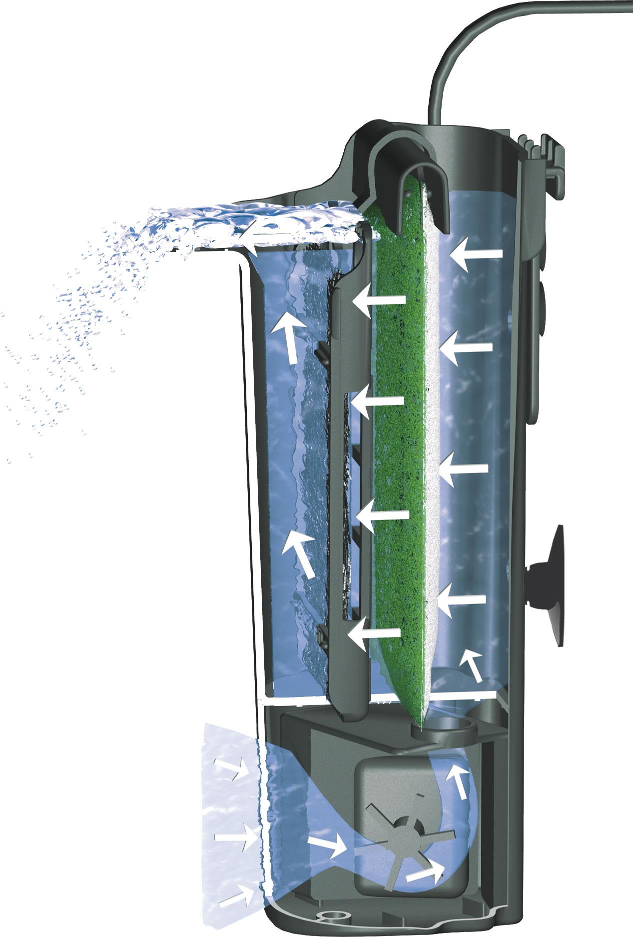 Tetratec easycrystal filter 250 for Aquarium innenfilter